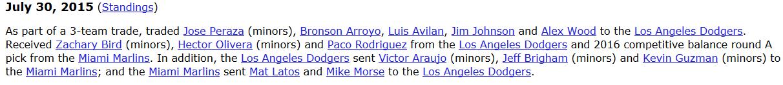 2015_Atlanta_Braves_Trades_and_Transactions_Baseball-Reference.com_-_2015-08-03_15.45.37
